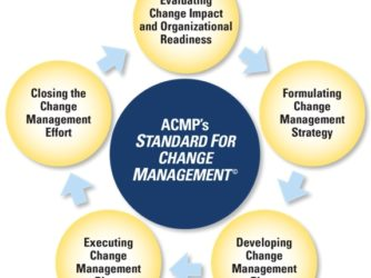Frokostmøte om ACMP Standarden 20. mars